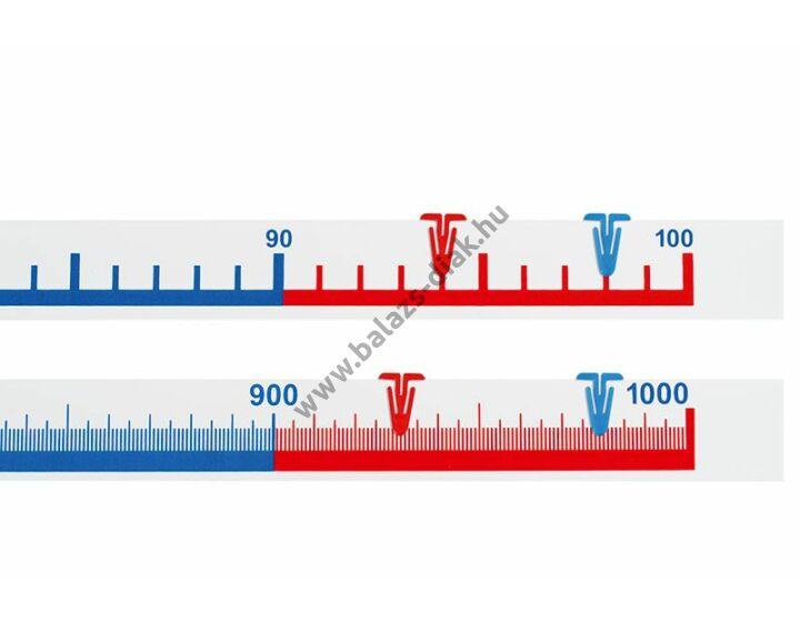Számolószalag 1-100 számkörig 1 m-es