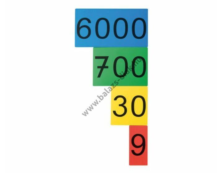 Mágneses számkártyák 1-től 9000-ig