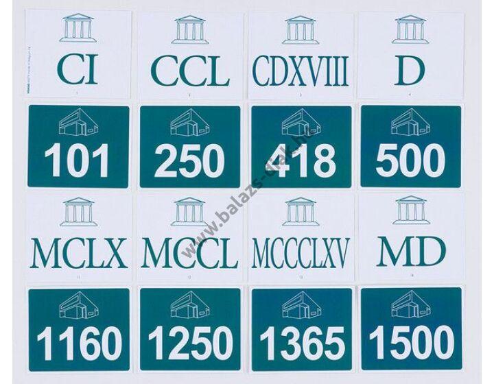 Római számok (101-2100-ig)