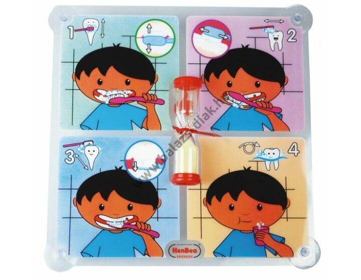 Hogyan mossunk fogat - képkártya