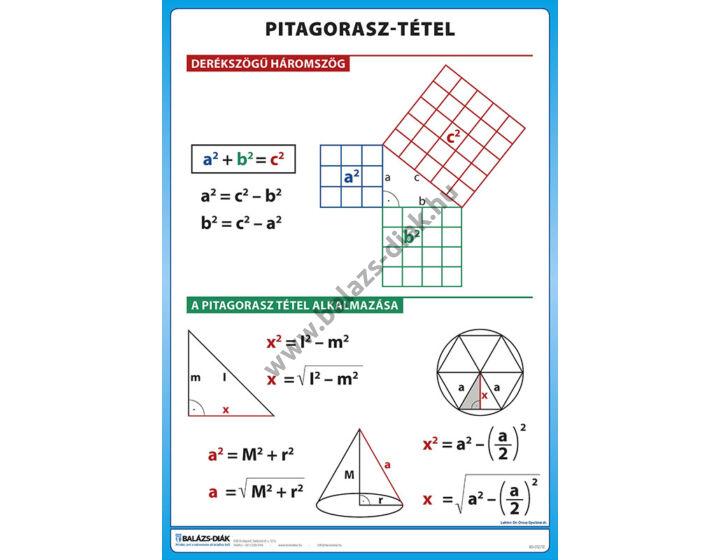 Pitagoras tétele