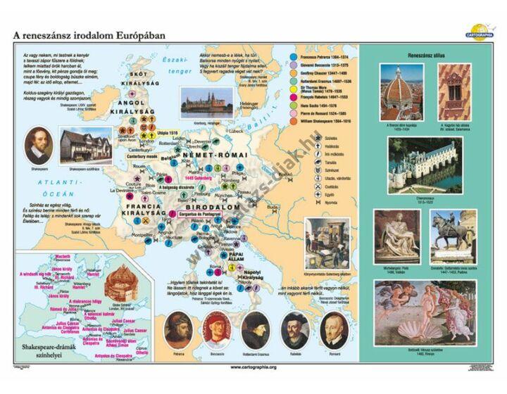 A reneszánsz irodalom Európában